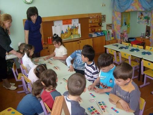 конспекты образовательной деятельности в подготовительной группе